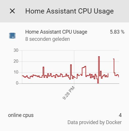 Docker Monitor sensor for Home Assistant — Cyberjunky's Blog